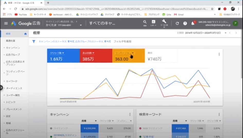 Google広告 キーワードプランナー